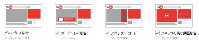 YouTube広告4種類
